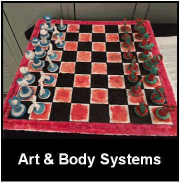 Art & Body Systems Button 2